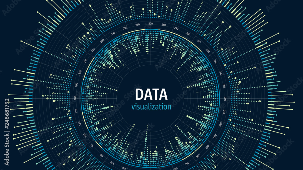 Fototapeta Big data visualization concept. Infographics digital design. Data analysis representation. Technology and science background. Abstract data diagram.
