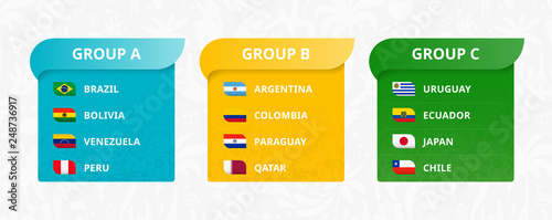 Flags of South American countries, Japan and Qatar sorted by groups