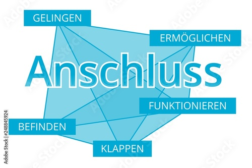 Anschluss - Begriffe verbinden, Farbe blau Wallpaper Mural