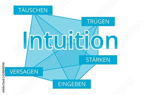 Fotografering  Intuition - Begriffe verbinden, Farbe blau