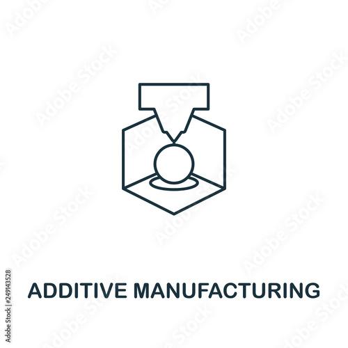 Fotografie, Obraz  Additive Manufacturing icon