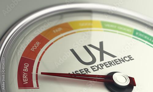 Fotografie, Obraz  Measuring UX, Very Bad User Experience