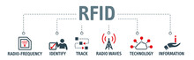 Banner RFID - Radio-frequency ...