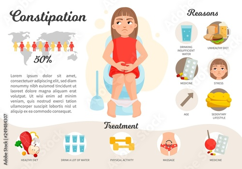 Vector Poster Constipation Treatment And Causes Of Disease Infographics Illustration Of A Cute Cartoon Girl Buy This Stock Vector And Explore Similar Vectors At Adobe Stock Adobe Stock
