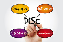 DISC (Dominance, Influence, Steadiness, Conscientiousness) Acronym - Personal Assessment Tool To Improve Work Productivity, Business And Education Concept With Marker