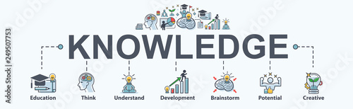 Cuadros en Lienzo Knowledge banner web icon for lesson and presentation