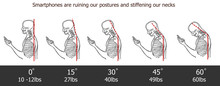 The Bad Smartphone Postures,th...