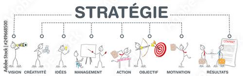 Canvas-taulu Stratégie cheminement