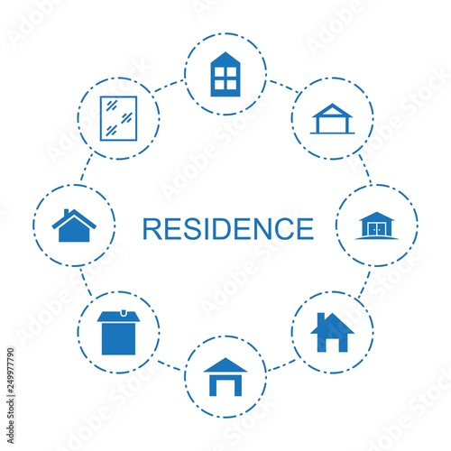 Foto  residence icons