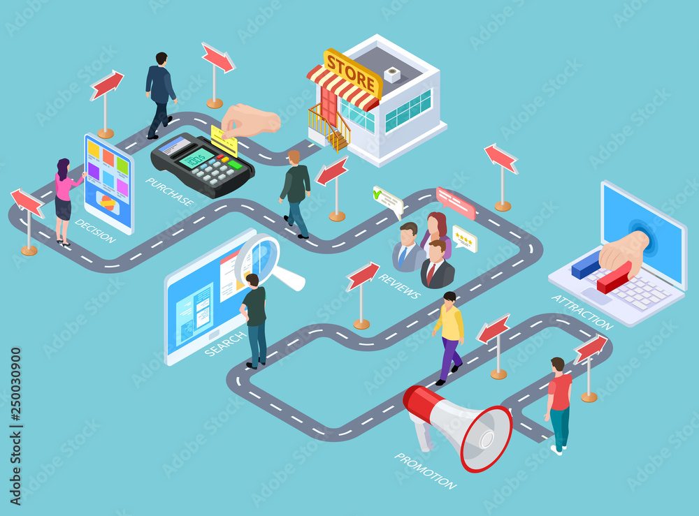 Fototapeta Customer journey. Buying process isometric map, customers road from media to seller. Business purchasing strategy vector infographics. Process business strategy, buying customer illustration