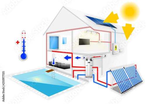 Obraz Heating pool, solar collectors & solar panel off grid - fototapety do salonu