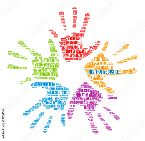 Restorative Justice Word Cloud on a white background. Fotobehang