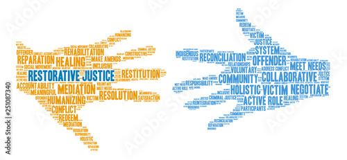 Foto Restorative Justice Word Cloud