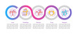 Relationships and feelings vector infographic template
