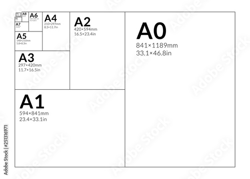 Photo International A series paper size formats from A0 to A10, including the most popular A3, A4 and A5 formats