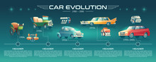 Car Design And Internal Combustion Engine Technologies Evolution Cartoon Vector Concept Or Banner. Ancient Steam-powered Auto, Vintage Gasoline Vehicles, Contemporary Sedans On Time Line Illustration