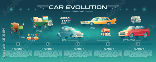 Garden Poster Cartoon cars Car design and internal combustion engine technologies evolution cartoon vector concept or banner. Ancient steam-powered auto, vintage gasoline vehicles, contemporary sedans on time line illustration