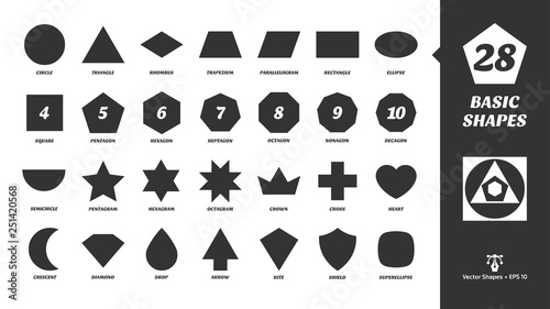 c47f3c94882a4 Vector basic simple silhouette shapes set. Geometric figures: circle,  triangle, square,