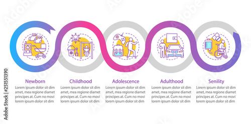 Carta da parati Human lifecycle vector infographic template