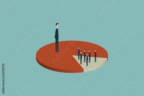 majority of the market share is captured and dominated by one person, while the minority share market is owned by many people Fototapet