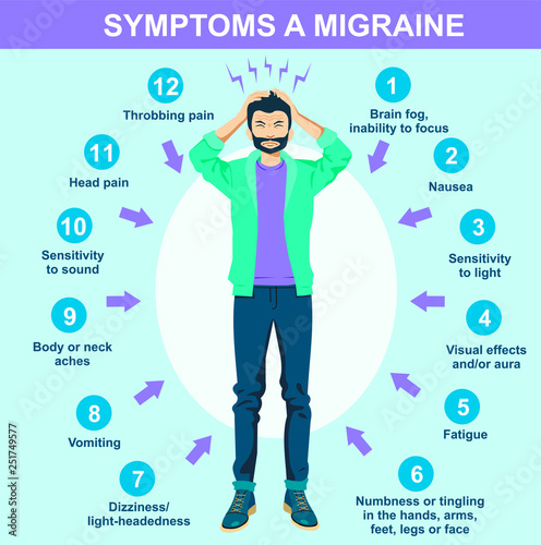 Symptoms of migraine infographics  Vector flat man with a