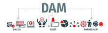 DAM Digital Asset Management O...