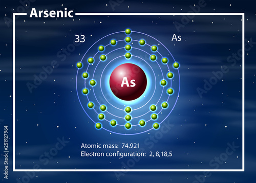 A arsenic atom diagram Canvas Print