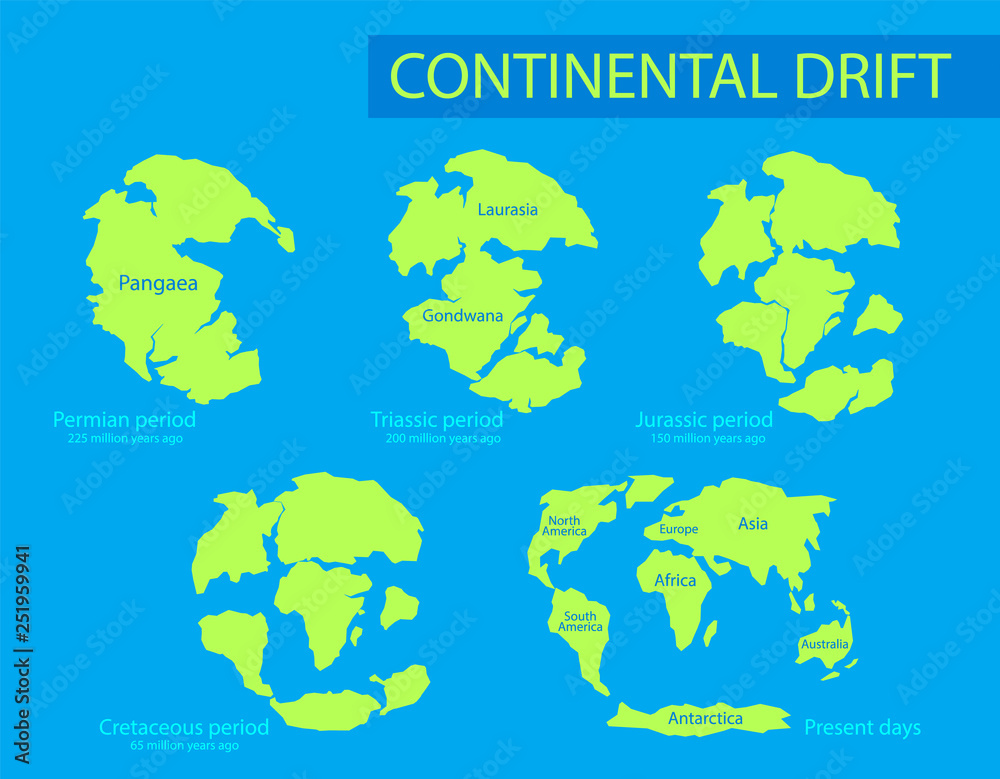 Fototapety, obrazy: Continental drift. The movement of mainlands on the planet Earth in different periods from 250 MYA to Present. Vector illustration of Pangaea, Laurasia, Gondwana, modern continents in flat style