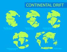Continental Drift. The Movemen...