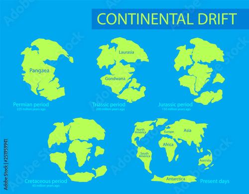 Continental drift Canvas Print