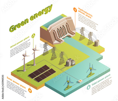 Green Energy Isometric Composition