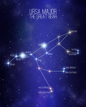 Ursa Major The Great Bear Constellation On A Starry Space Background With The Names Of Its Main Stars. Relative Sizes And Different Color Shades Based On The Spectral Star Type.