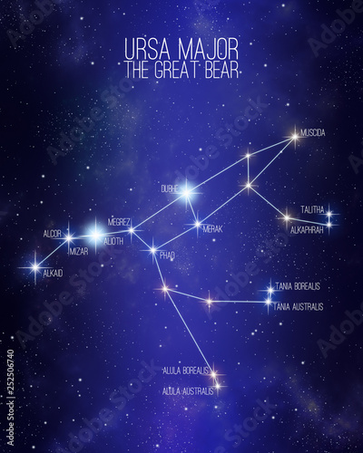 Ursa major the great bear constellation on a starry space background with the names of its main stars Wallpaper Mural