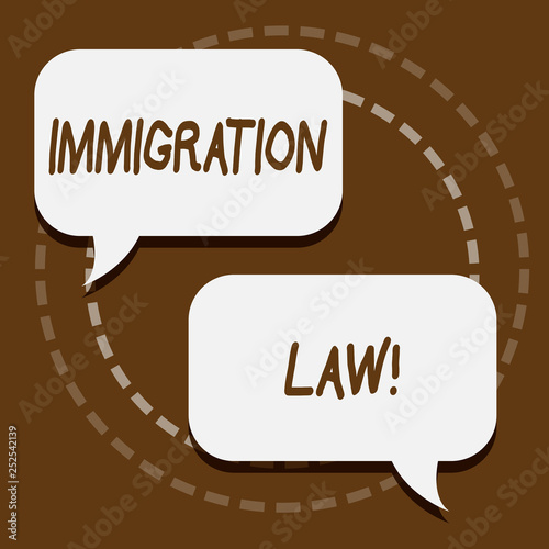 Text sign showing Immigration Law Canvas Print