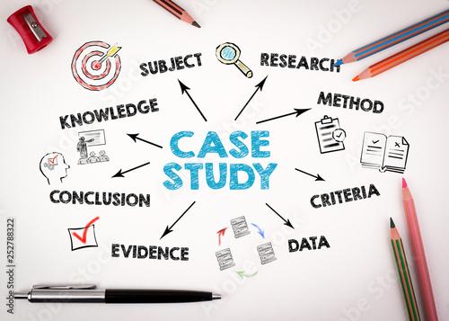 Fotografering Case study Concept