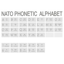 Monochrome Icon Set With NATO ...