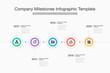 Modern infographic for company milestones timeline with colorful circles, glyph icons and place for your content. Easy to use for your website or presentation.