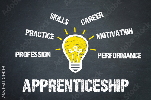 Apprenticeship Wallpaper Mural