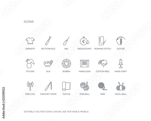 Fotografie, Obraz  simple set of sew vector line icons