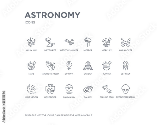 simple set of astronomy vector line icons  contains such