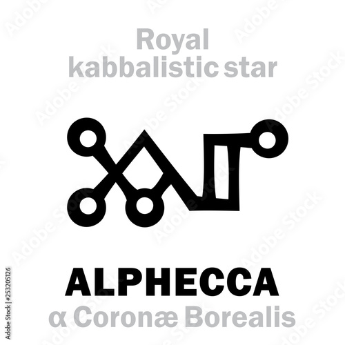 Astrology Alphabet: ALPHECCA (α Coronæ Borealis / Gemma
