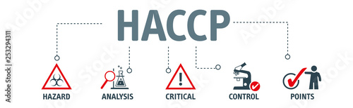 Banner HACCP concept - Hazard Analysis and Critical Control Points Fototapete