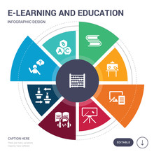 Set Of 9 Simple E-learning And...