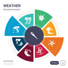 Set Of 9 Simple Weather Vector Icons. Contains Such As Thermometer, Thunderbolt, Thundersnow, Thunderstorm, Tornado, Tropical Cyclone, Tropical Storm Icons And Others. Editable Infographics Design