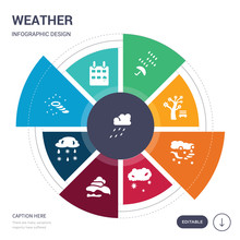 Set Of 9 Simple Weather Vector...