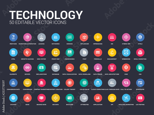 50 technology set icons such as a/b testing, affiliate marketing, api, application, attributes, back end, big data, bounce rate, bugs Canvas Print