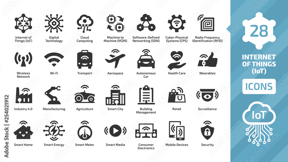 Fototapeta Vector internet of things icon set with wireless network and cloud computing digital IoT technology. Smart home, city, M2M, industry 4.0, agriculture, car, aerospace, healthcare, business symbols.