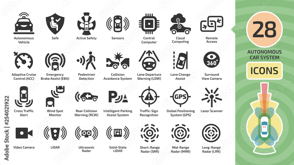 Fototapeta Vector autonomous self drive car sensor control system icon set. Driverless vehicle advanced assistance remote technology with cameras and radars symbols.