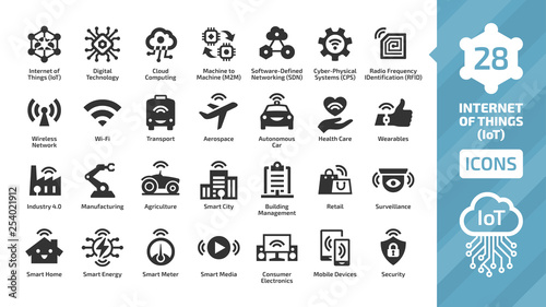 Fototapeta Vector internet of things icon set with wireless network and cloud computing digital IoT technology. Smart home, city, M2M, industry 4.0, agriculture, car, aerospace, healthcare, business symbols. obraz