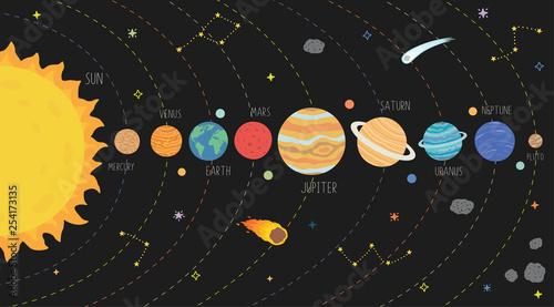 Photo Scheme of solar system